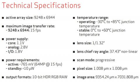 Спецификации OmniVision OV64A