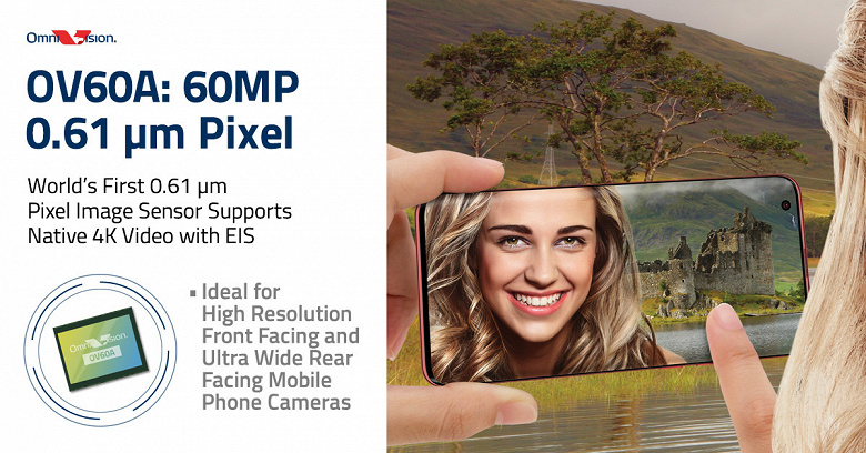 Представлен сенсор OmniVision OV60A для камер смартфонов