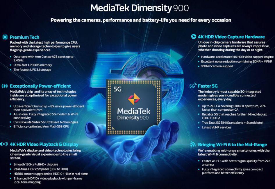 Спецификации MediaTek Dimensity 900