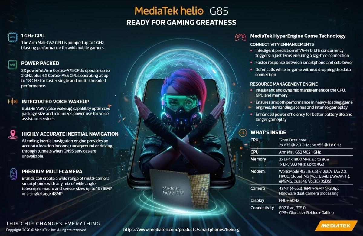Спецификации MediaTek Helio G85
