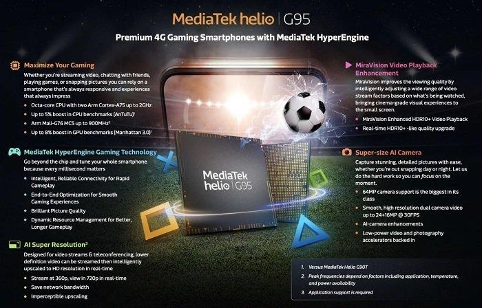 Спецификации MediaTek Helio G95
