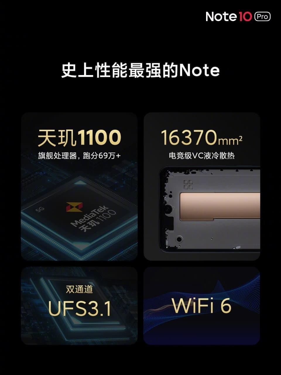 Состоялась премьера Redmi Note 10 Pro для Китая