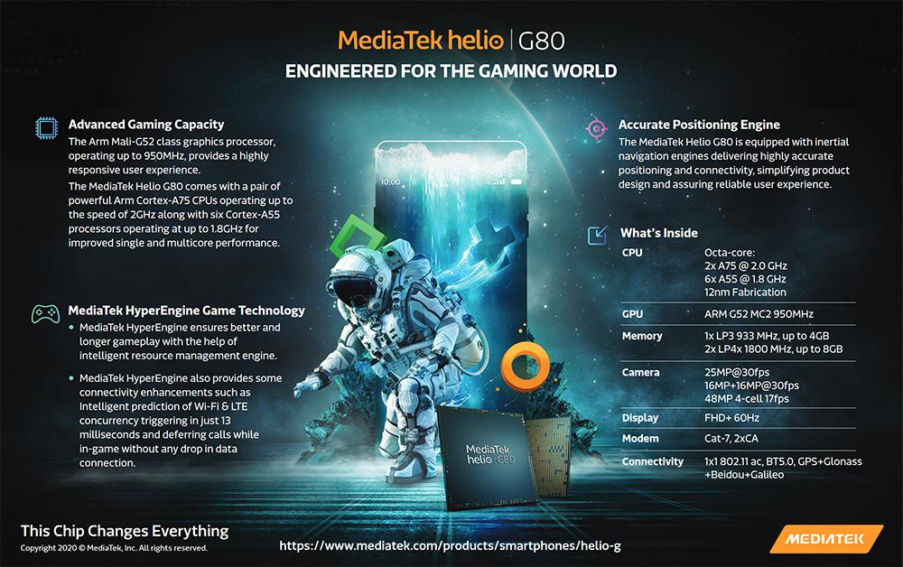 Спецификации MediaTek Helio G80