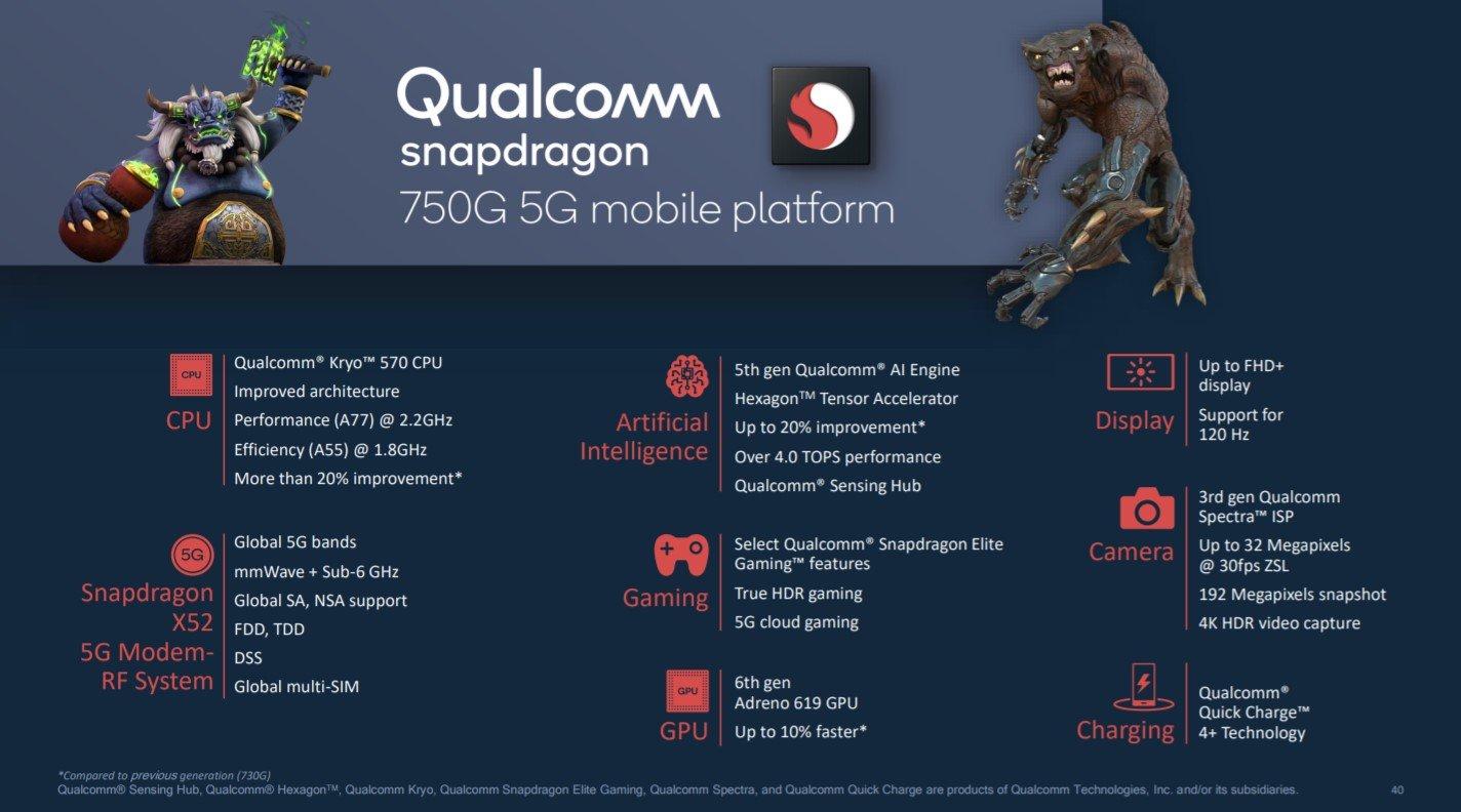 Спецификации Qualcomm Snapdragon 750G
