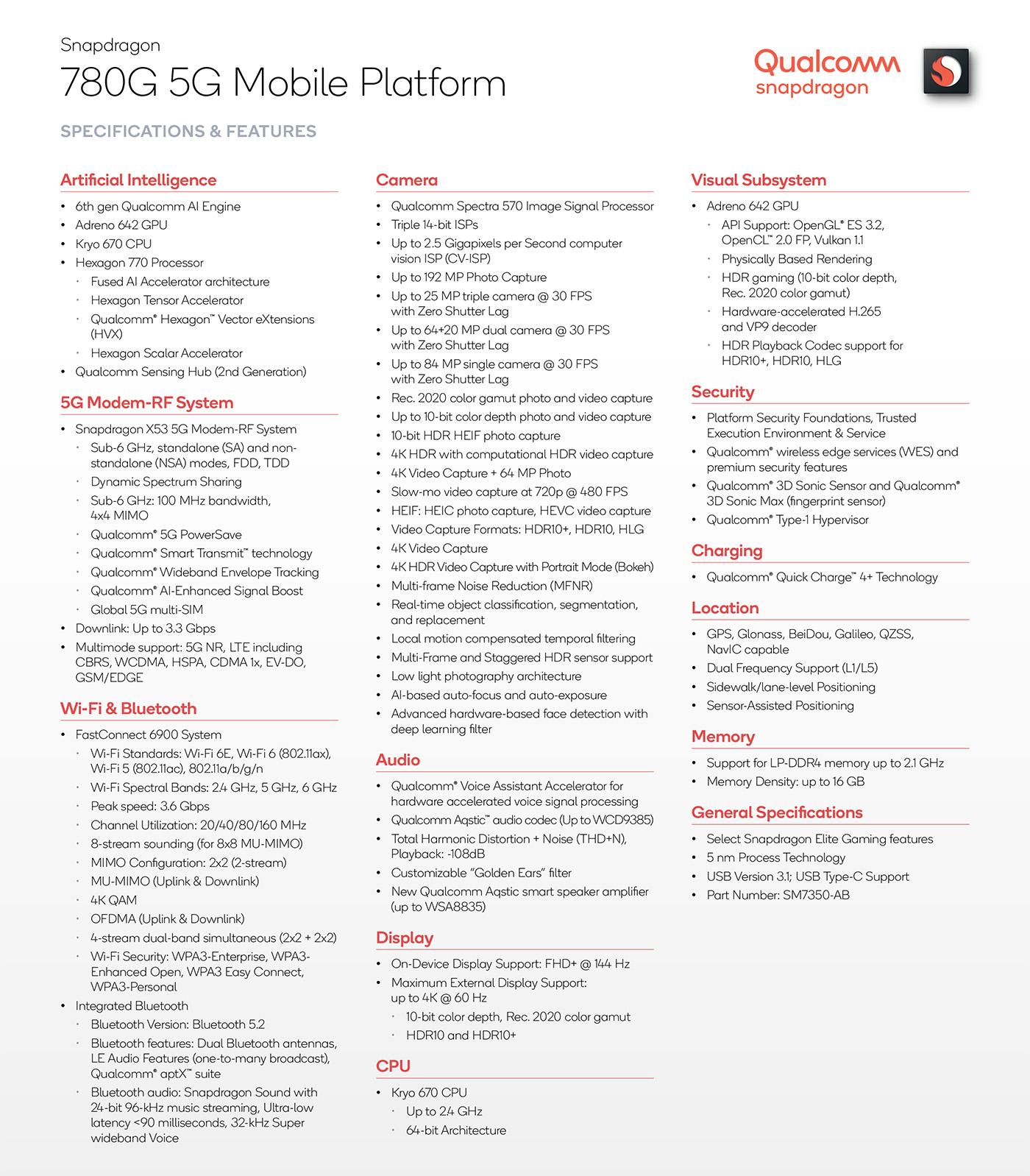 Спецификации Qualcomm Snapdragon 780G