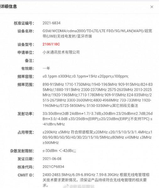 Смартфон Xiaomi Mi Mix 4 уже проходит сертификацию в Китае