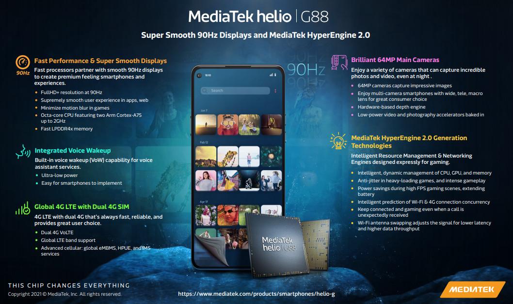 Спецификации MediaTek Helio G88