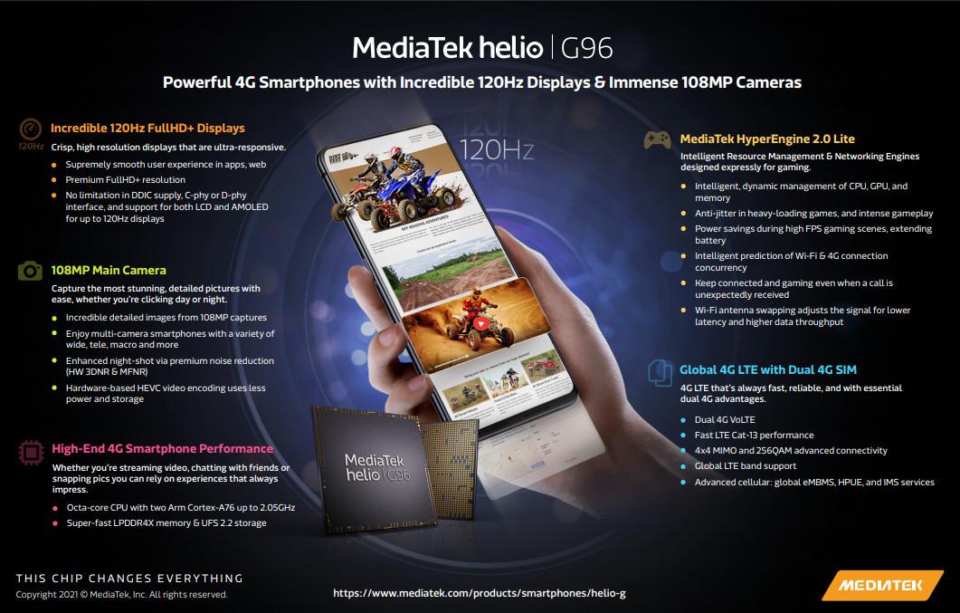Спецификации MediaTek Helio G96