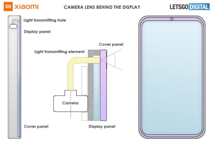 Xiaomi получила патент на необычное размещение фронталки